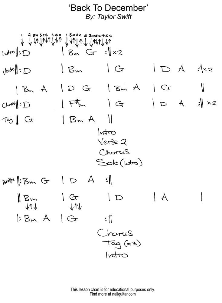 Billionaire bruno mars guitar chords