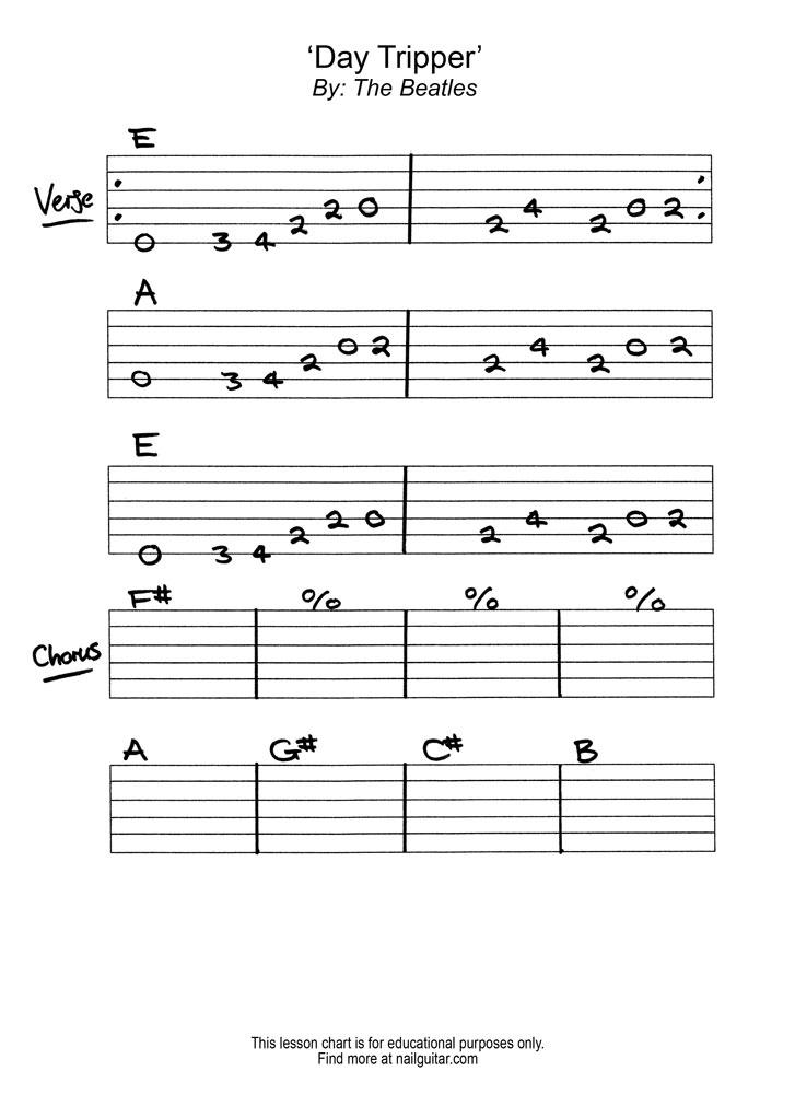Easy Guitar Riffs For Beginners Home