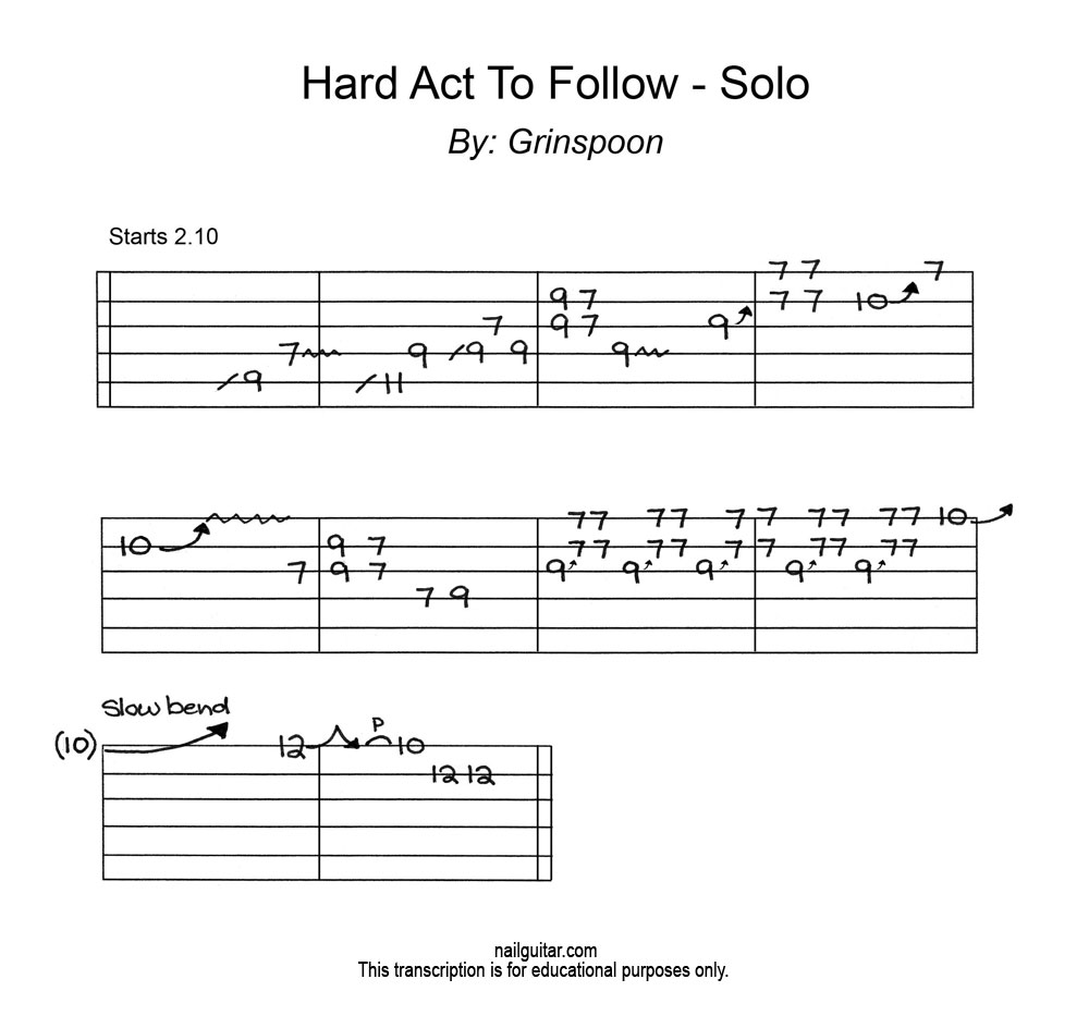Nail guitar lesson downloads