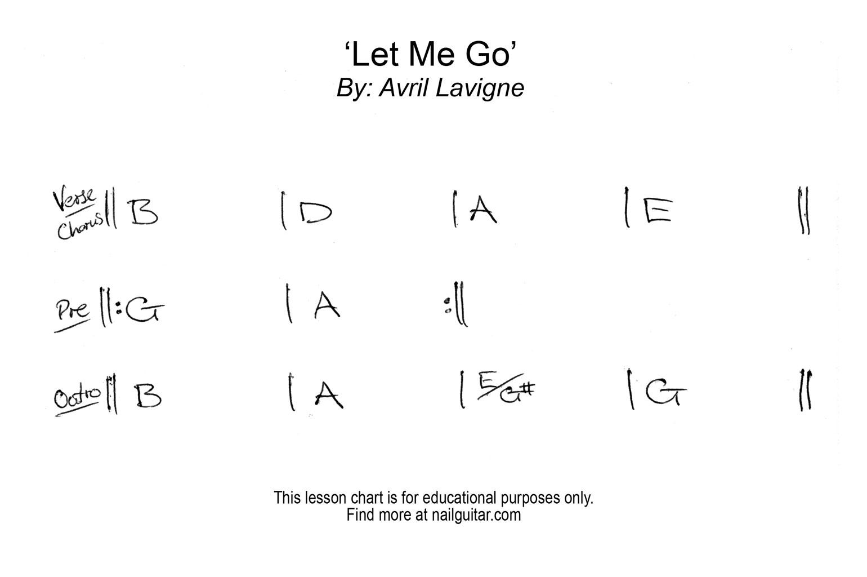 Nail guitar lesson sheets google sheets hexwebz Gallery