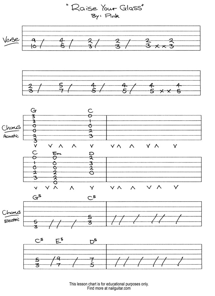 All Music Chords My Chemical Romance Sheet Music My Chemical My