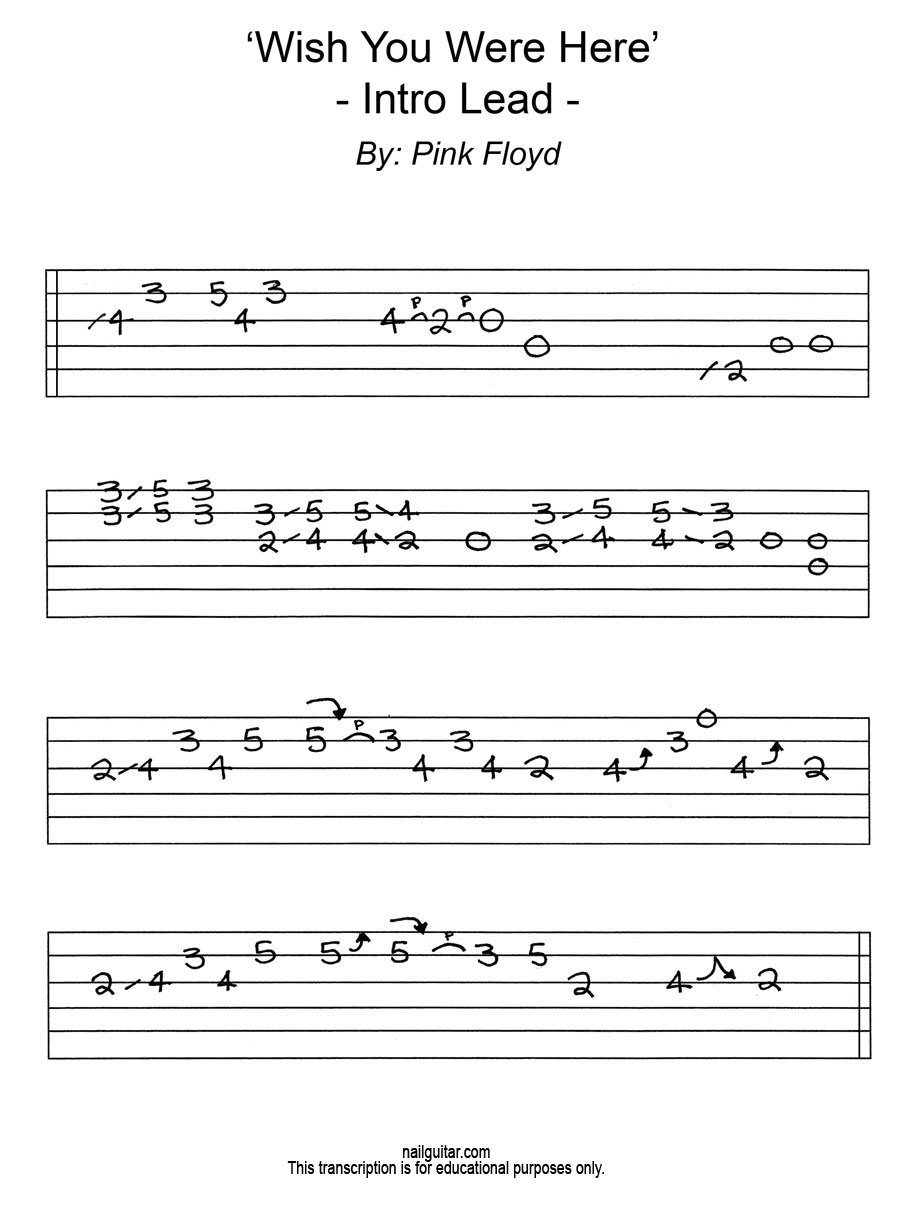 Nail Guitar - Lesson Tab & Backings